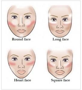 Contouring-makeup